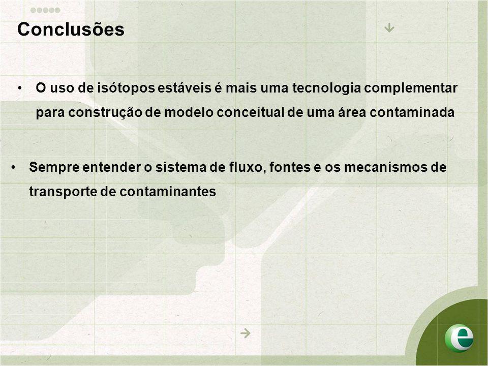 Conclusões •O uso de isótopos estáveis é mais uma tecnologia complementar para construção de modelo conceitual de uma área contaminada •Sempre entender o sistema de fluxo, fontes e os mecanismos de transporte de contaminantes