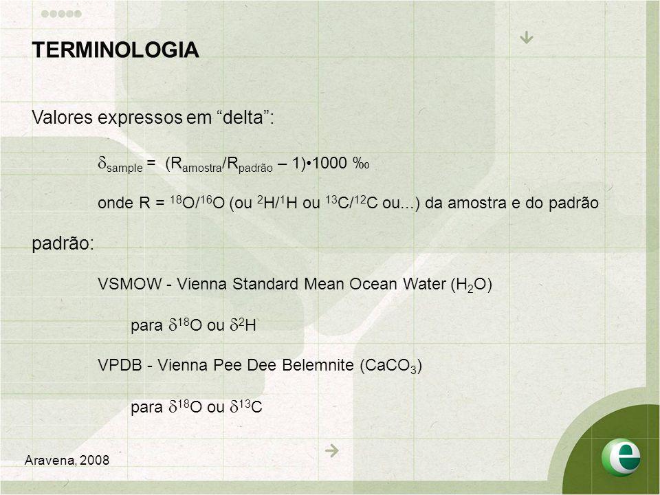 TERMINOLOGIA Valores expressos em delta :  sample = (R amostra /R padrão – 1)•1000 ‰ onde R = 18 O/ 16 O (ou 2 H/ 1 H ou 13 C/ 12 C ou...) da amostra e do padrão padrão: VSMOW - Vienna Standard Mean Ocean Water (H 2 O) para  18 O ou  2 H VPDB - Vienna Pee Dee Belemnite (CaCO 3 ) para  18 O ou  13 C Aravena, 2008