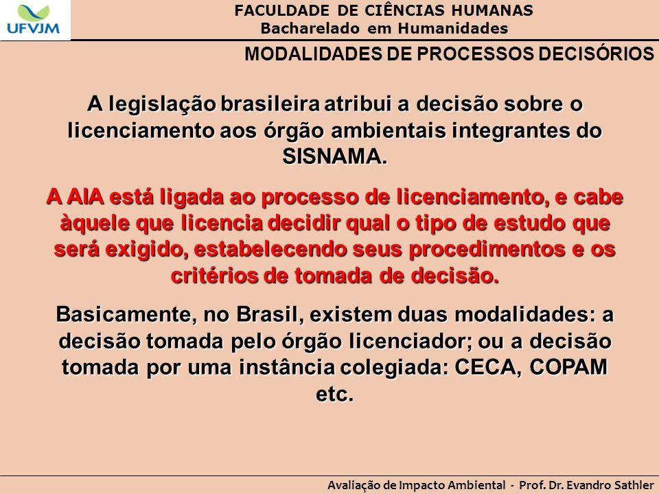 FACULDADE DE CIÊNCIAS HUMANAS Bacharelado em Humanidades Avaliação de Impacto Ambiental - Prof. Dr. Evandro Sathler MODALIDADES DE PROCESSOS DECISÓRIO