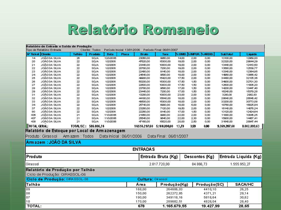 www.brazsoft.com.br (65) 3023 9013 Relatório Romaneio