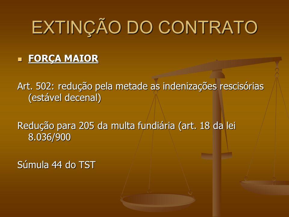 EXTINÇÃO DO CONTRATO  FORÇA MAIOR Art. 502: redução pela metade as indenizações rescisórias (estável decenal) Redução para 205 da multa fundiária (ar