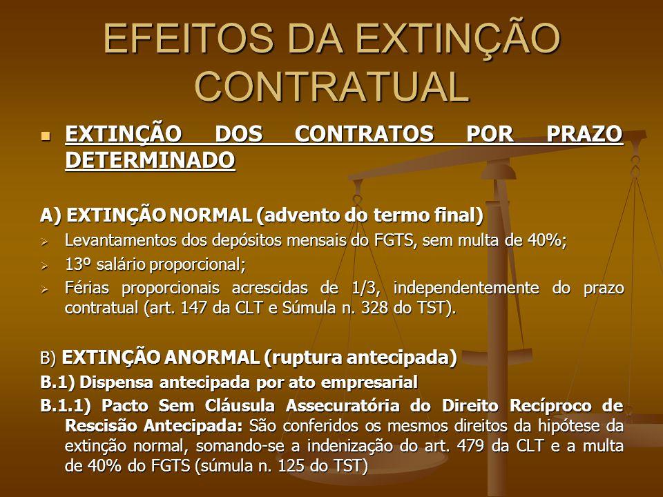 EFEITOS DA EXTINÇÃO CONTRATUAL  EXTINÇÃO DOS CONTRATOS POR PRAZO DETERMINADO A) EXTINÇÃO NORMAL (advento do termo final)  Levantamentos dos depósito