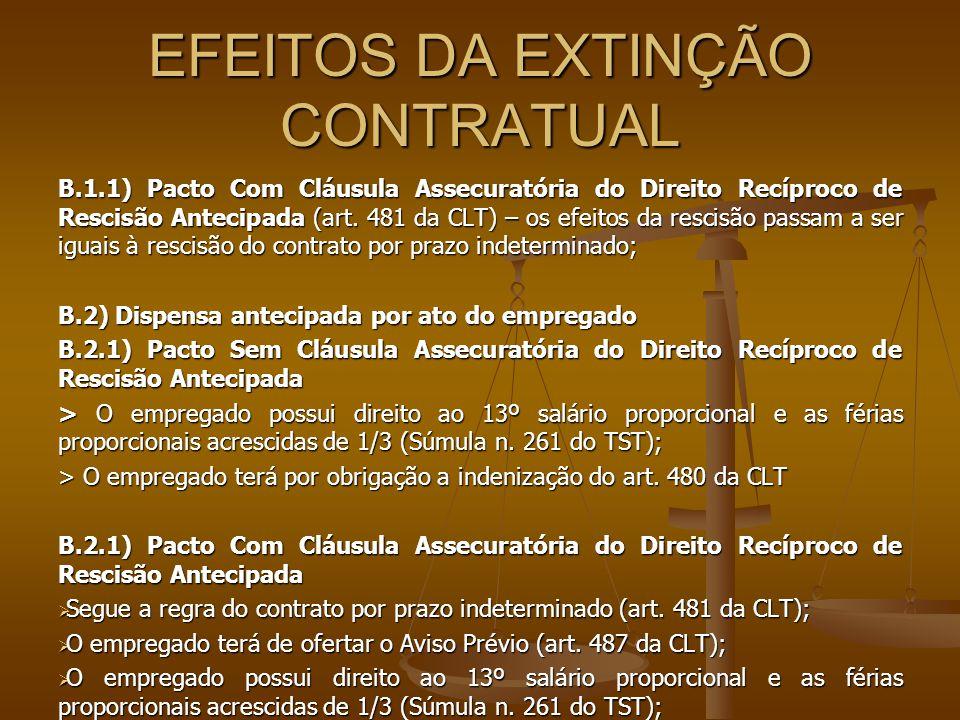 EFEITOS DA EXTINÇÃO CONTRATUAL B.1.1) Pacto Com Cláusula Assecuratória do Direito Recíproco de Rescisão Antecipada (art. 481 da CLT) – os efeitos da r