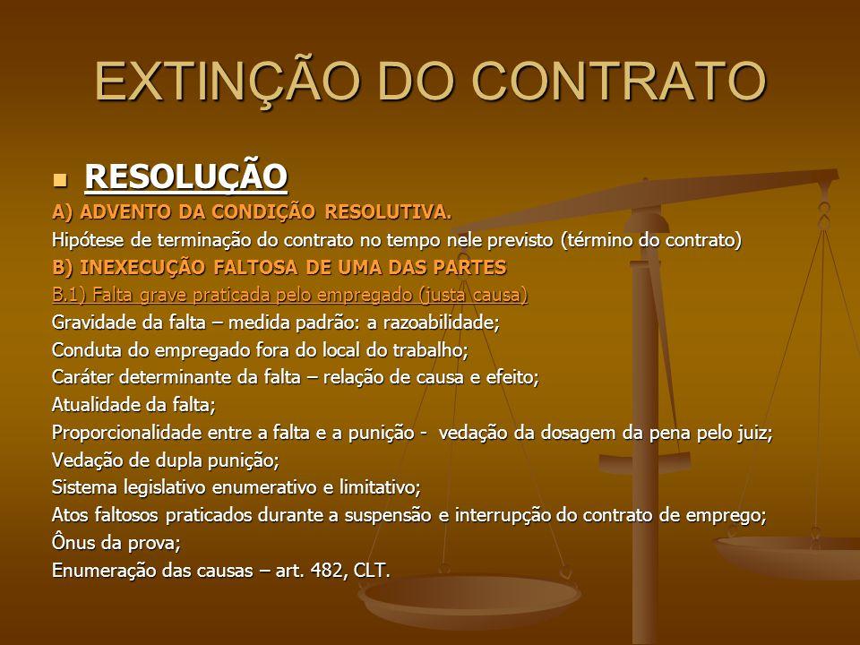 EXTINÇÃO DO CONTRATO  RESOLUÇÃO A) ADVENTO DA CONDIÇÃO RESOLUTIVA. Hipótese de terminação do contrato no tempo nele previsto (término do contrato) B)