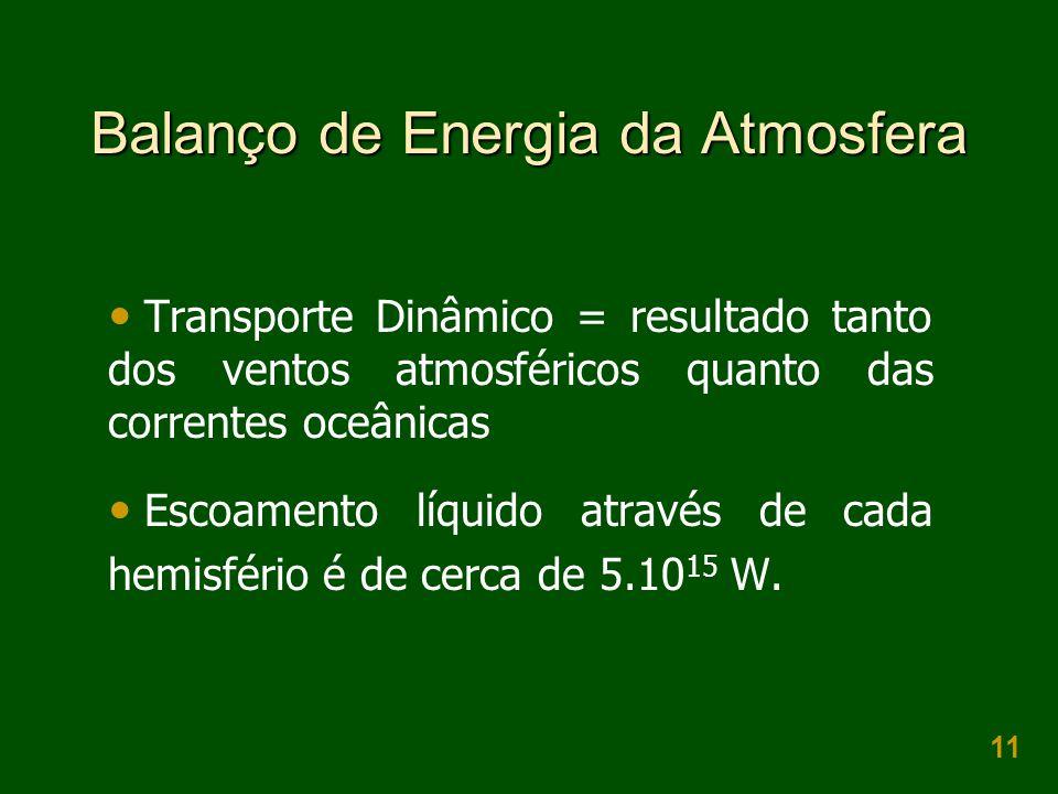 11 Balanço de Energia da Atmosfera  Transporte Dinâmico = resultado tanto dos ventos atmosféricos quanto das correntes oceânicas  Escoamento líquido através de cada hemisfério é de cerca de 5.10 15 W.