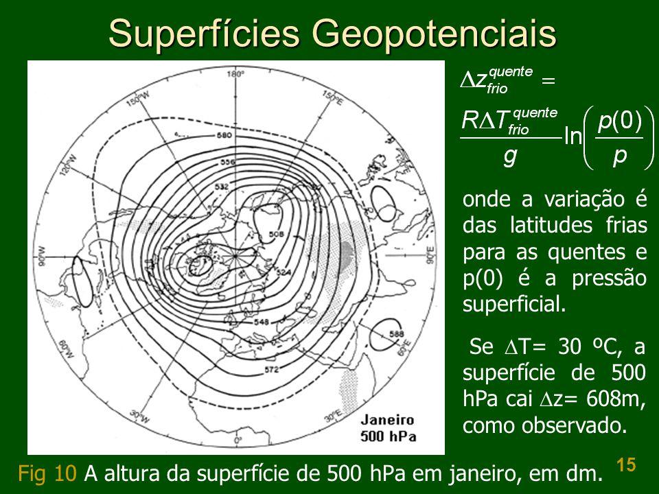 15 Superfícies Geopotenciais Fig 10 A altura da superfície de 500 hPa em janeiro, em dm. onde a variação é das latitudes frias para as quentes e p(0)