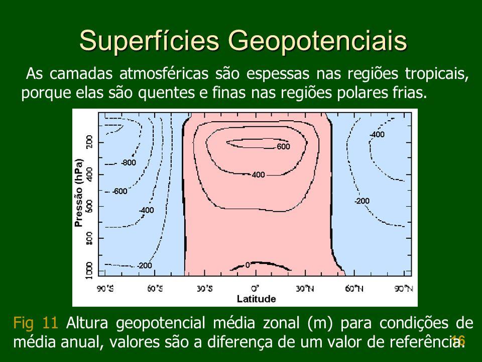 16 Superfícies Geopotenciais Fig 11 Altura geopotencial média zonal (m) para condições de média anual, valores são a diferença de um valor de referência.