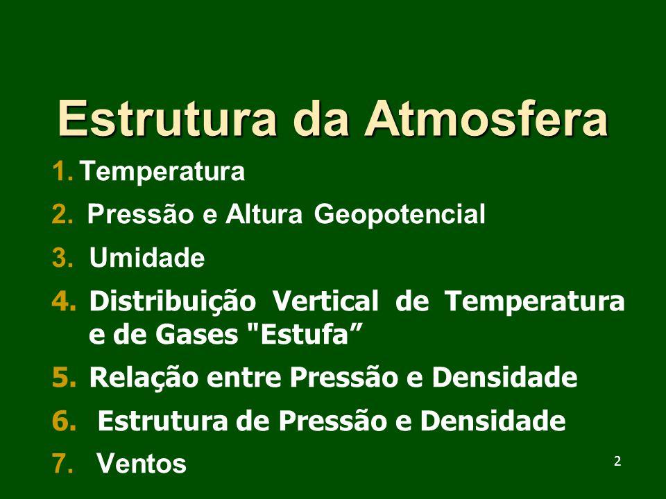 2 Estrutura da Atmosfera 1.Temperatura 2. Pressão e Altura Geopotencial 3. 3.Umidade 4. 4.Distribuição Vertical de Temperatura e de Gases