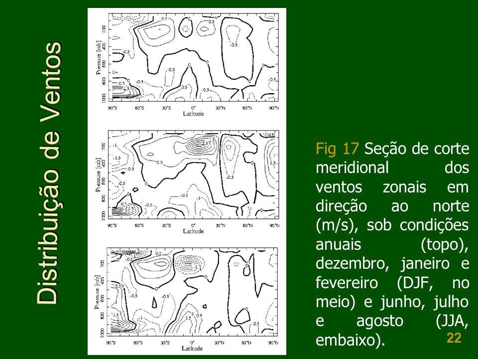 22 •Distribuição de Ventos Fig 17 Seção de corte meridional dos ventos zonais em direção ao norte (m/s), sob condições anuais (topo), dezembro, janeiro e fevereiro (DJF, no meio) e junho, julho e agosto (JJA, embaixo).