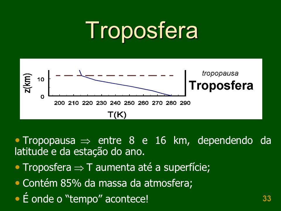 33 Troposfera  Tropopausa  entre 8 e 16 km, dependendo da latitude e da estação do ano.  Troposfera  T aumenta até a superfície;  Contém 85% d