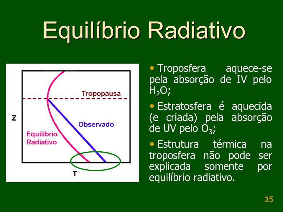 35 Equilíbrio Radiativo  Troposfera aquece-se pela absorção de IV pelo H 2 O;  Estratosfera é aquecida (e criada) pela absorção de UV pelo O 3 ;  Estrutura térmica na troposfera não pode ser explicada somente por equilíbrio radiativo.