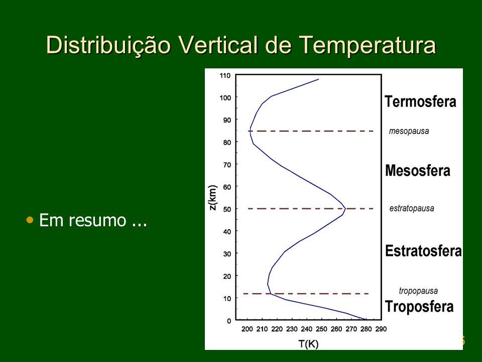 36 Distribuição Vertical de Temperatura  Em resumo...