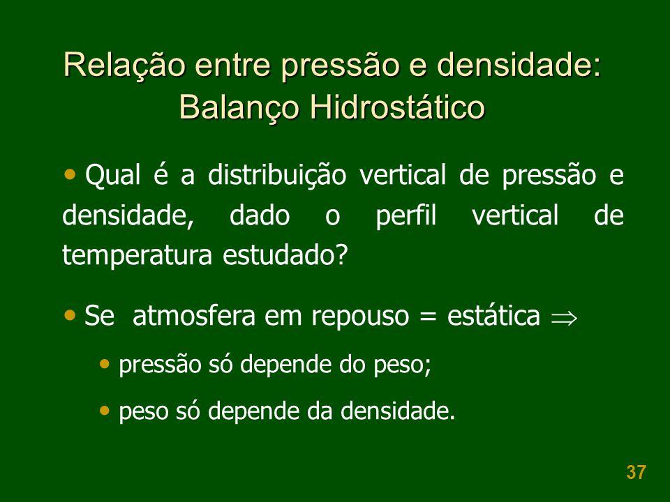 37 Relação entre pressão e densidade: Balanço Hidrostático  Qual é a distribuição vertical de pressão e densidade, dado o perfil vertical de temperat