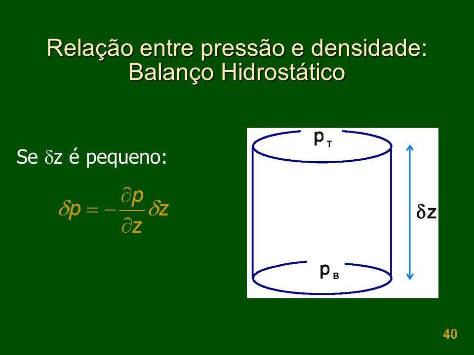 40 Relação entre pressão e densidade: Balanço Hidrostático Se  z é pequeno:
