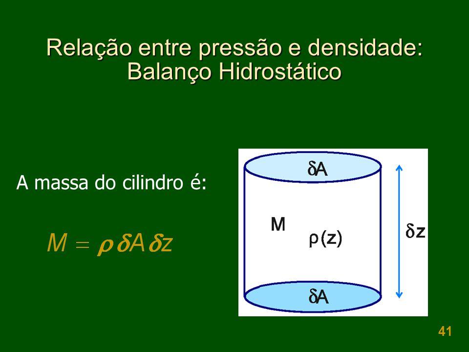 41 Relação entre pressão e densidade: Balanço Hidrostático A massa do cilindro é: