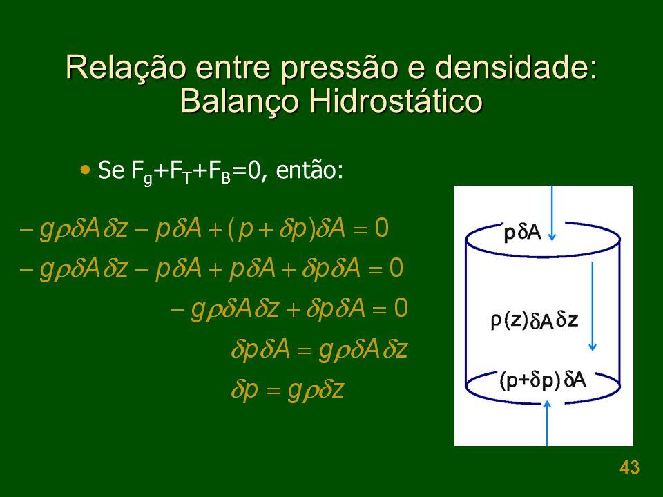 43 Relação entre pressão e densidade: Balanço Hidrostático  Se F g +F T +F B =0, então: