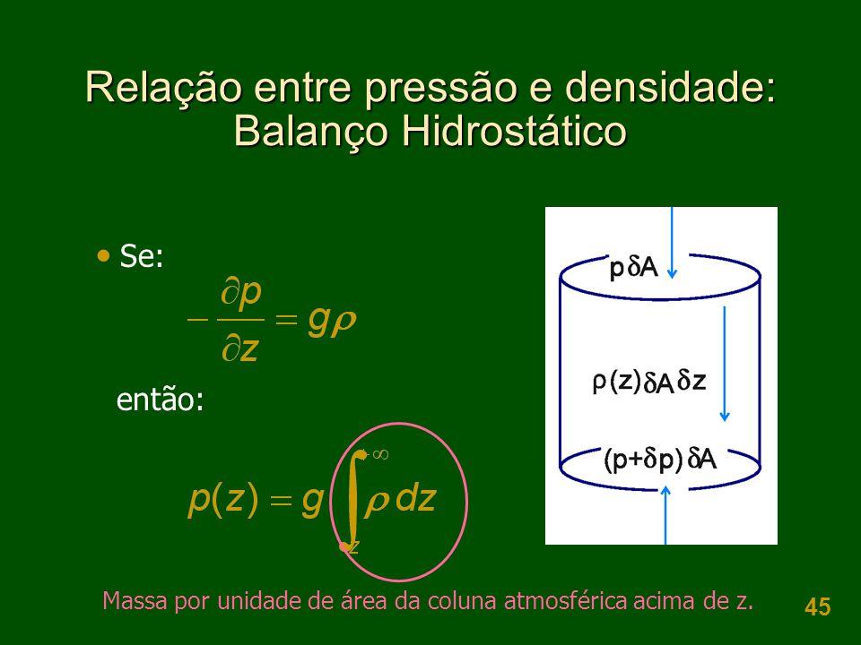 45 Relação entre pressão e densidade: Balanço Hidrostático  Se: então: Massa por unidade de área da coluna atmosférica acima de z.