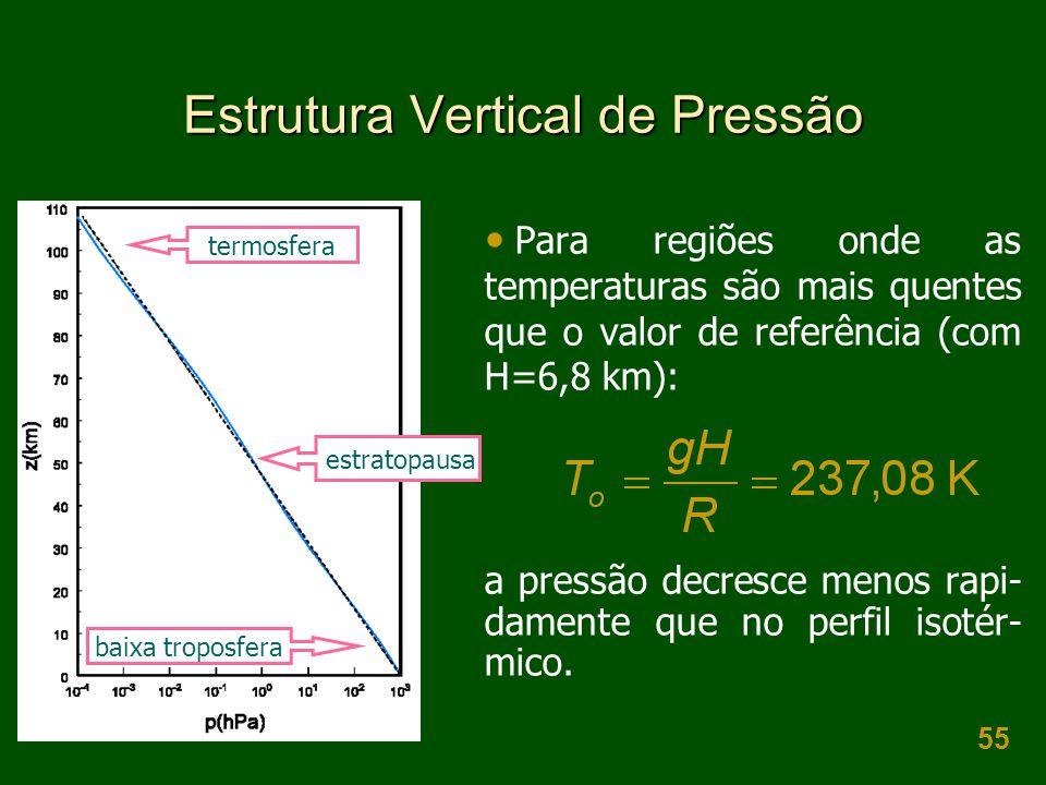 55 Estrutura Vertical de Pressão  Para regiões onde as temperaturas são mais quentes que o valor de referência (com H=6,8 km): a pressão decresce menos rapi- damente que no perfil isotér- mico.