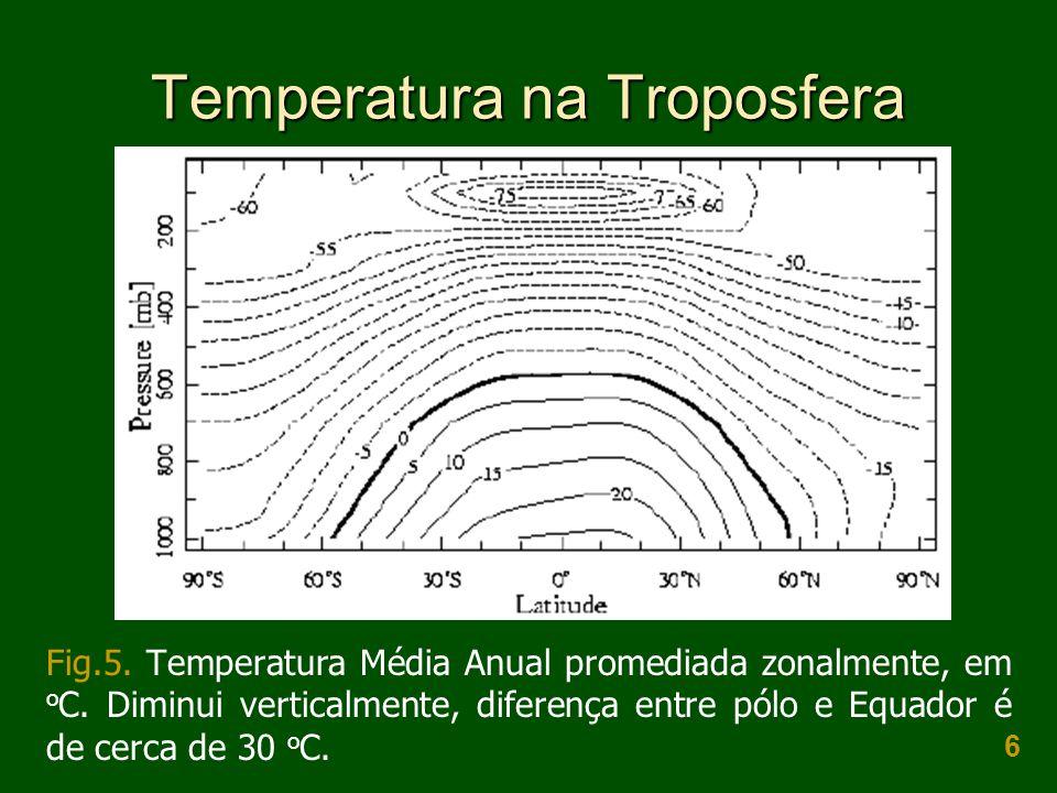 6 Temperatura na Troposfera Fig.5. Temperatura Média Anual promediada zonalmente, em o C. Diminui verticalmente, diferença entre pólo e Equador é de c