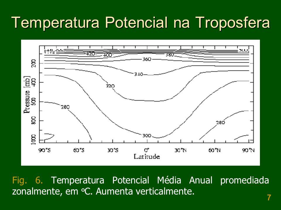 28 Termosfera  Ar é tênue e são poucas colisões, logo não existe conexão entre T e radiação térmica (  T 4 );  Ionosfera  nesta e nas altitudes acima, atmosfera ionizada reflete ondas de rádio.