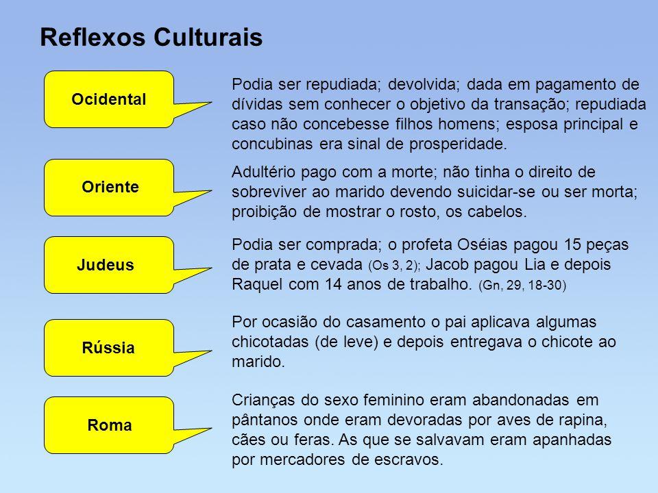 Reflexos Culturais Ocidental Podia ser repudiada; devolvida; dada em pagamento de dívidas sem conhecer o objetivo da transação; repudiada caso não con