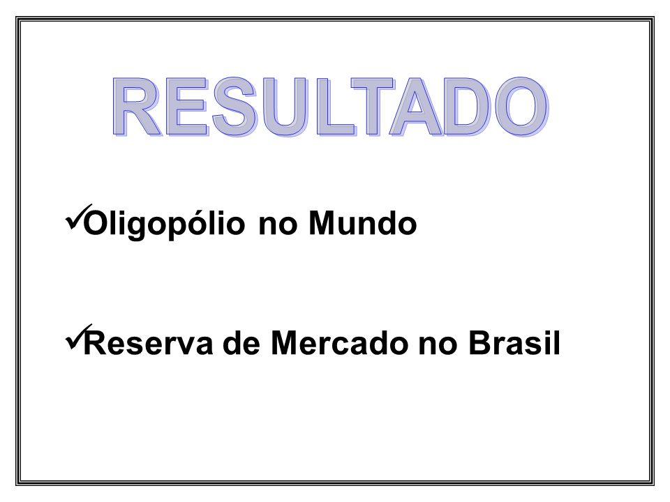  Oligopólio no Mundo  Reserva de Mercado no Brasil
