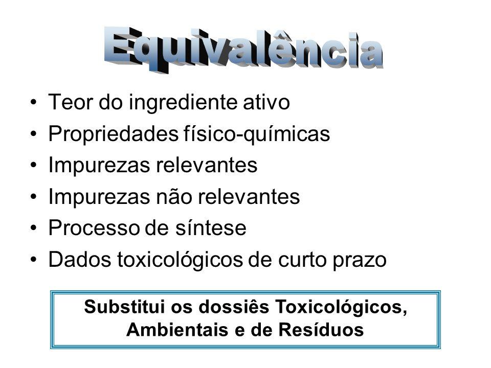 •Teor do ingrediente ativo •Propriedades físico-químicas •Impurezas relevantes •Impurezas não relevantes •Processo de síntese •Dados toxicológicos de curto prazo Substitui os dossiês Toxicológicos, Ambientais e de Resíduos