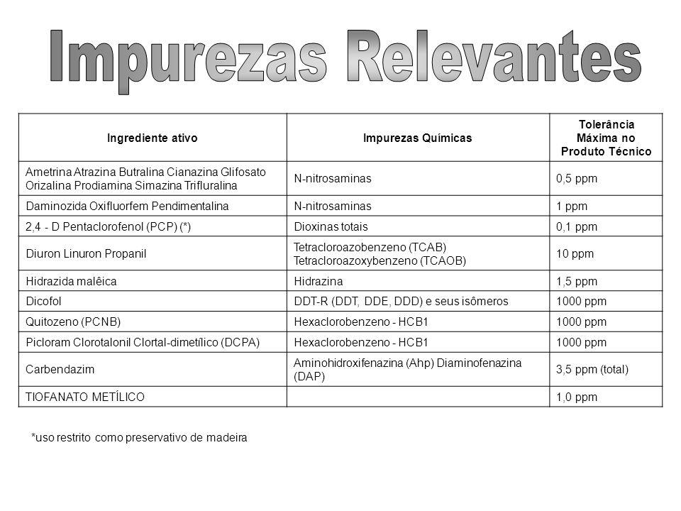 Ingrediente ativoImpurezas Químicas Tolerância Máxima no Produto Técnico Ametrina Atrazina Butralina Cianazina Glifosato Orizalina Prodiamina Simazina Trifluralina N-nitrosaminas0,5 ppm Daminozida Oxifluorfem PendimentalinaN-nitrosaminas1 ppm 2,4 - D Pentaclorofenol (PCP) (*)Dioxinas totais0,1 ppm Diuron Linuron Propanil Tetracloroazobenzeno (TCAB) Tetracloroazoxybenzeno (TCAOB) 10 ppm Hidrazida malêicaHidrazina1,5 ppm DicofolDDT-R (DDT, DDE, DDD) e seus isômeros1000 ppm Quitozeno (PCNB)Hexaclorobenzeno - HCB11000 ppm Picloram Clorotalonil Clortal-dimetílico (DCPA)Hexaclorobenzeno - HCB11000 ppm Carbendazim Aminohidroxifenazina (Ahp) Diaminofenazina (DAP) 3,5 ppm (total) TIOFANATO METÍLICO1,0 ppm *uso restrito como preservativo de madeira