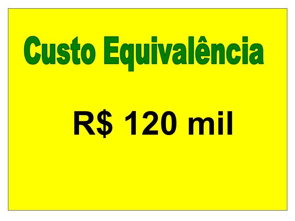 R$ 120 mil