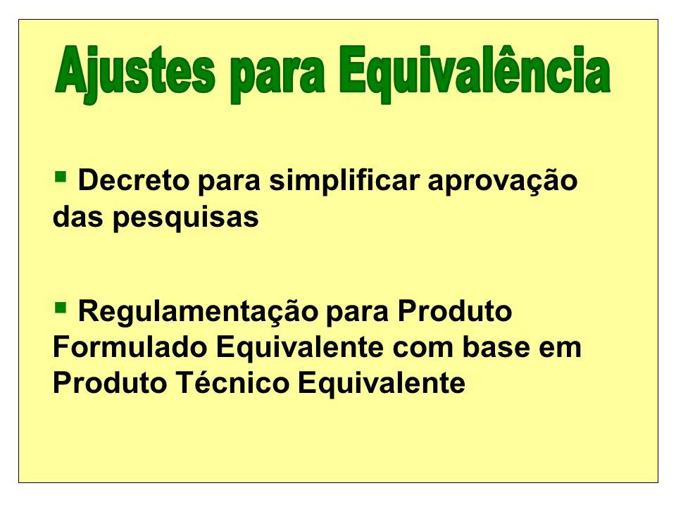  Decreto para simplificar aprovação das pesquisas  Regulamentação para Produto Formulado Equivalente com base em Produto Técnico Equivalente