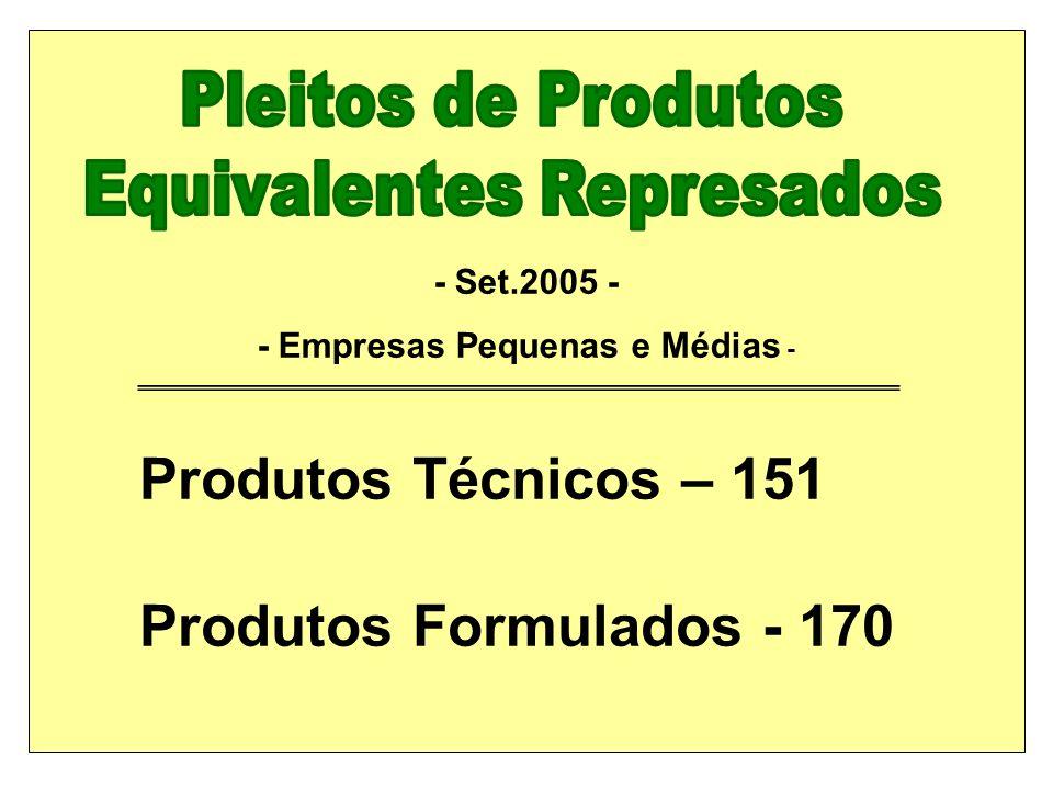 Produtos Técnicos – 151 Produtos Formulados - 170 - Set.2005 - - Empresas Pequenas e Médias -