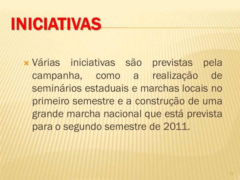 INICIATIVAS  Várias iniciativas são previstas pela campanha, como a realização de seminários estaduais e marchas locais no primeiro semestre e a cons