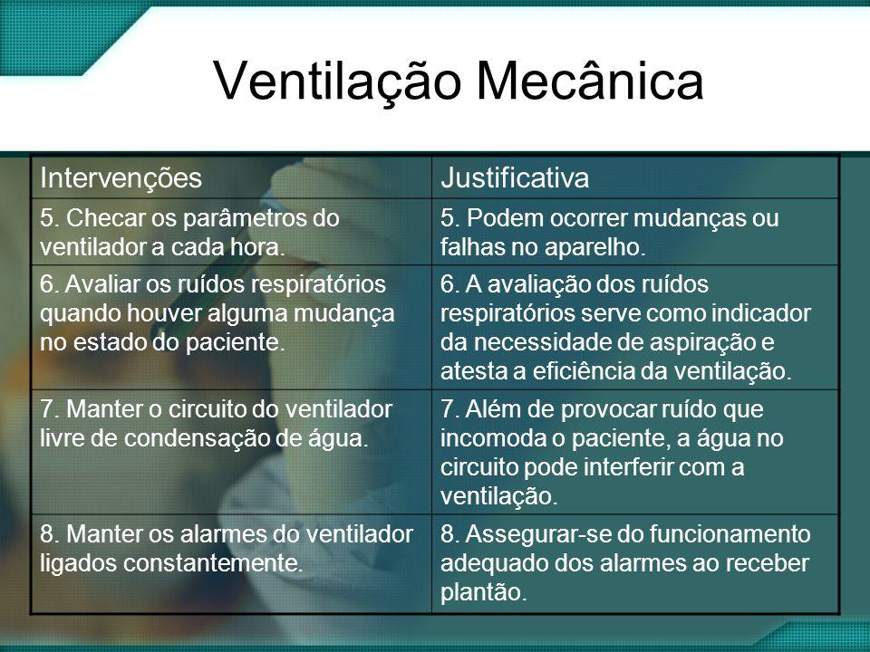 Ventilação Mecânica IntervençõesJustificativa 5.Checar os parâmetros do ventilador a cada hora.