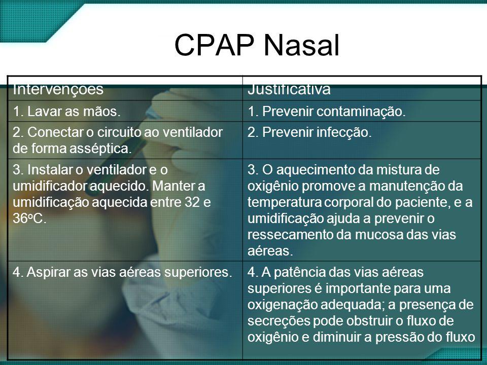 CPAP Nasal IntervençõesJustificativa 1.Lavar as mãos.1.