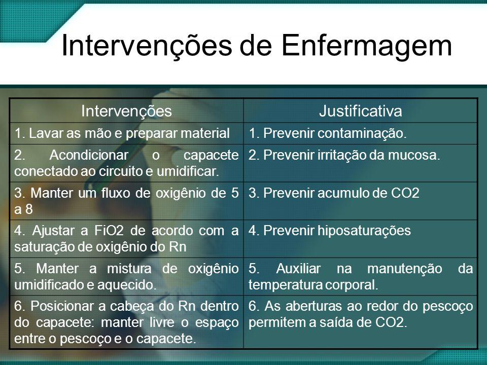 Intervenções de Enfermagem IntervençõesJustificativa 1.