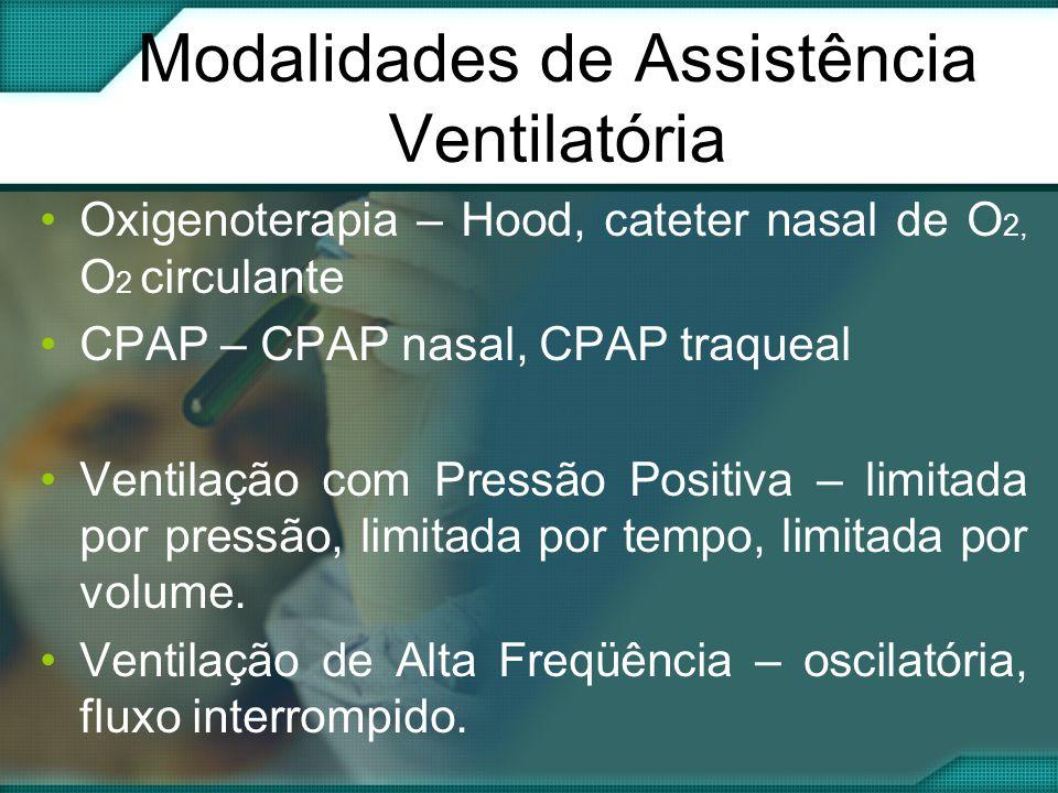 Modalidades de Assistência Ventilatória •Oxigenoterapia – Hood, cateter nasal de O 2, O 2 circulante •CPAP – CPAP nasal, CPAP traqueal •Ventilação com Pressão Positiva – limitada por pressão, limitada por tempo, limitada por volume.