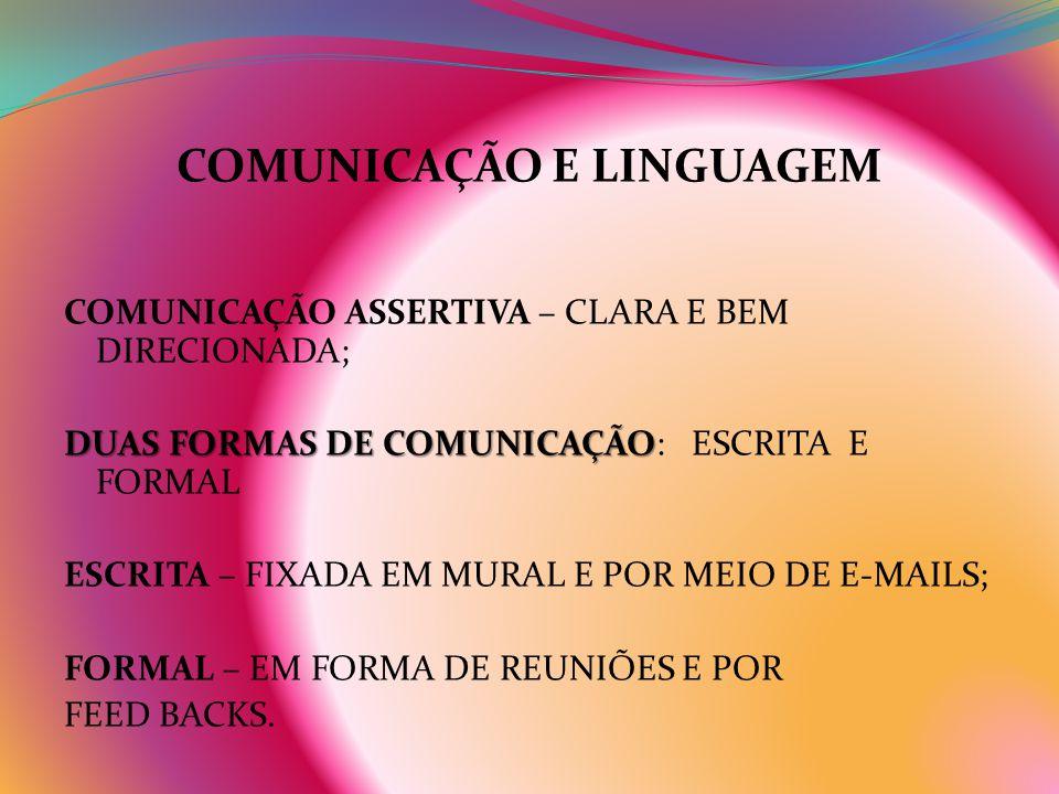 COMUNICAÇÃO E LINGUAGEM COMUNICAÇÃO ASSERTIVA – CLARA E BEM DIRECIONADA; DUAS FORMAS DE COMUNICAÇÃO DUAS FORMAS DE COMUNICAÇÃO: ESCRITA E FORMAL ESCRI