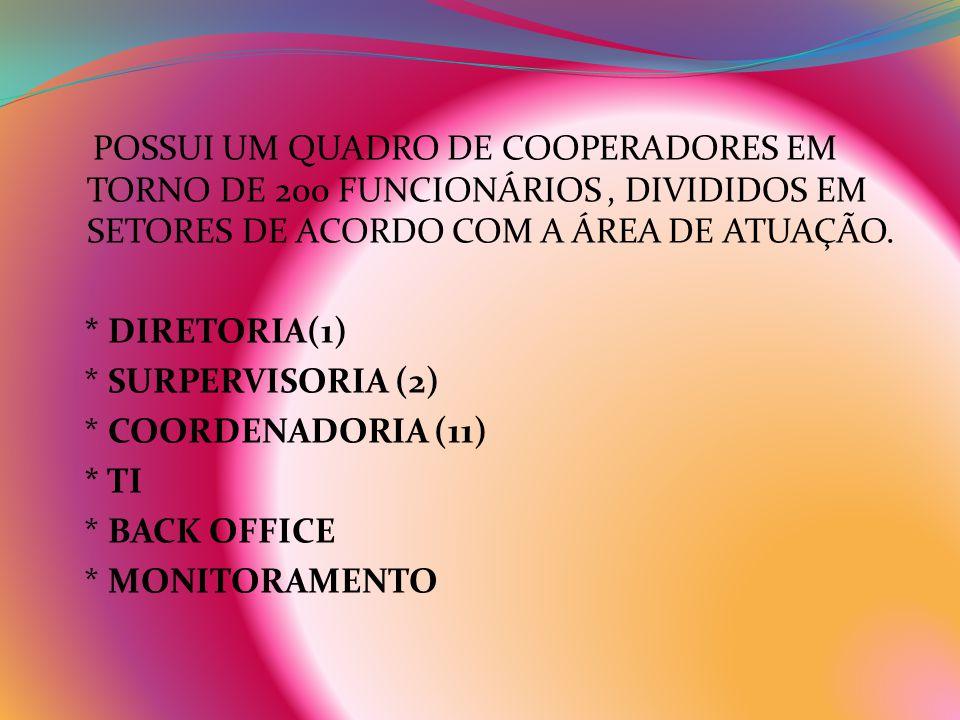 POSSUI UM QUADRO DE COOPERADORES EM TORNO DE 200 FUNCIONÁRIOS, DIVIDIDOS EM SETORES DE ACORDO COM A ÁREA DE ATUAÇÃO. * DIRETORIA(1) * SURPERVISORIA (2