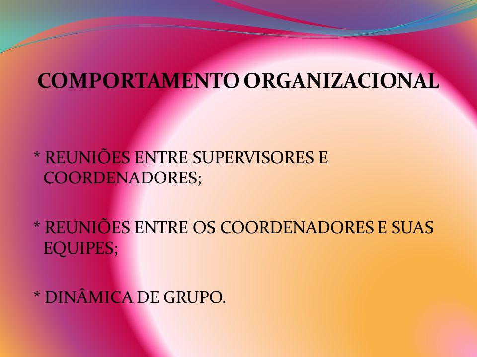 COMPORTAMENTO ORGANIZACIONAL * REUNIÕES ENTRE SUPERVISORES E COORDENADORES; * REUNIÕES ENTRE OS COORDENADORES E SUAS EQUIPES; * DINÂMICA DE GRUPO.