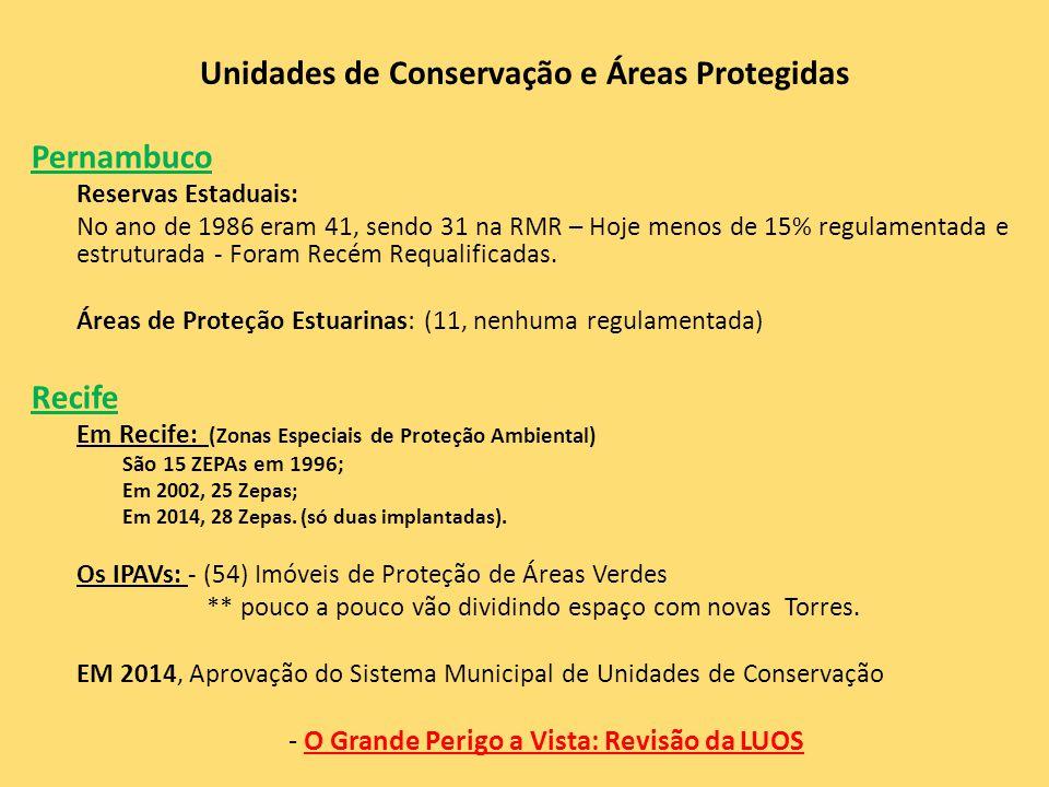 Pernambuco Reservas Estaduais: No ano de 1986 eram 41, sendo 31 na RMR – Hoje menos de 15% regulamentada e estruturada - Foram Recém Requalificadas. Á