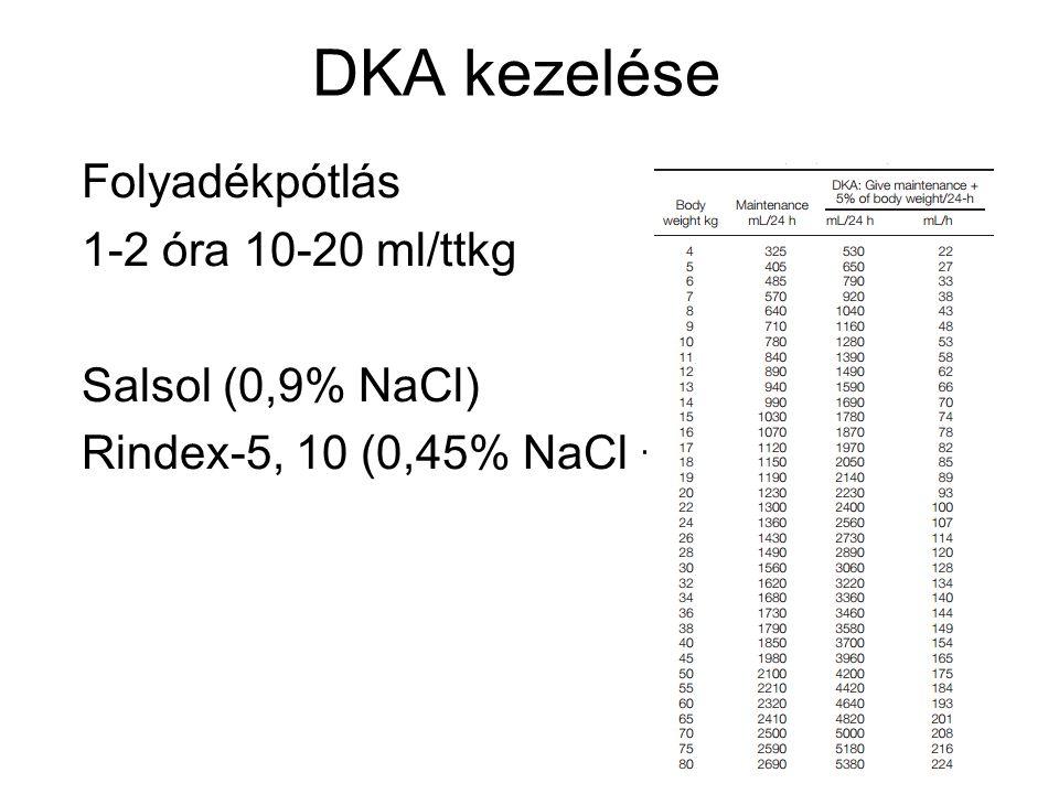 DKA kezelése Folyadékpótlás 1-2 óra 10-20 ml/ttkg Salsol (0,9% NaCl) Rindex-5, 10 (0,45% NaCl + 5%,10% glukóz)