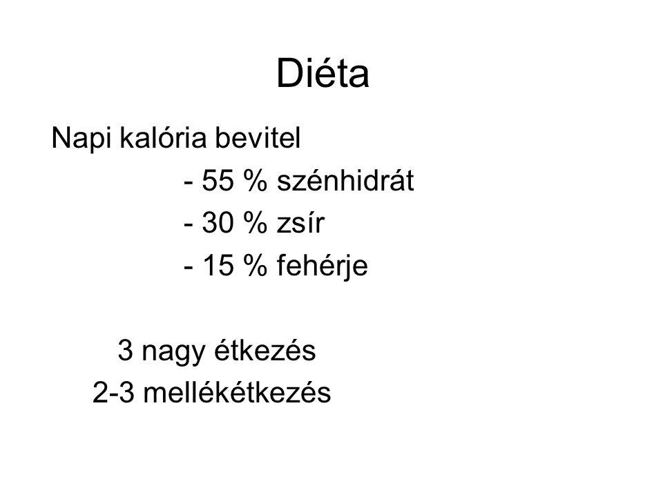 Diéta Napi kalória bevitel - 55 % szénhidrát - 30 % zsír - 15 % fehérje 3 nagy étkezés 2-3 mellékétkezés