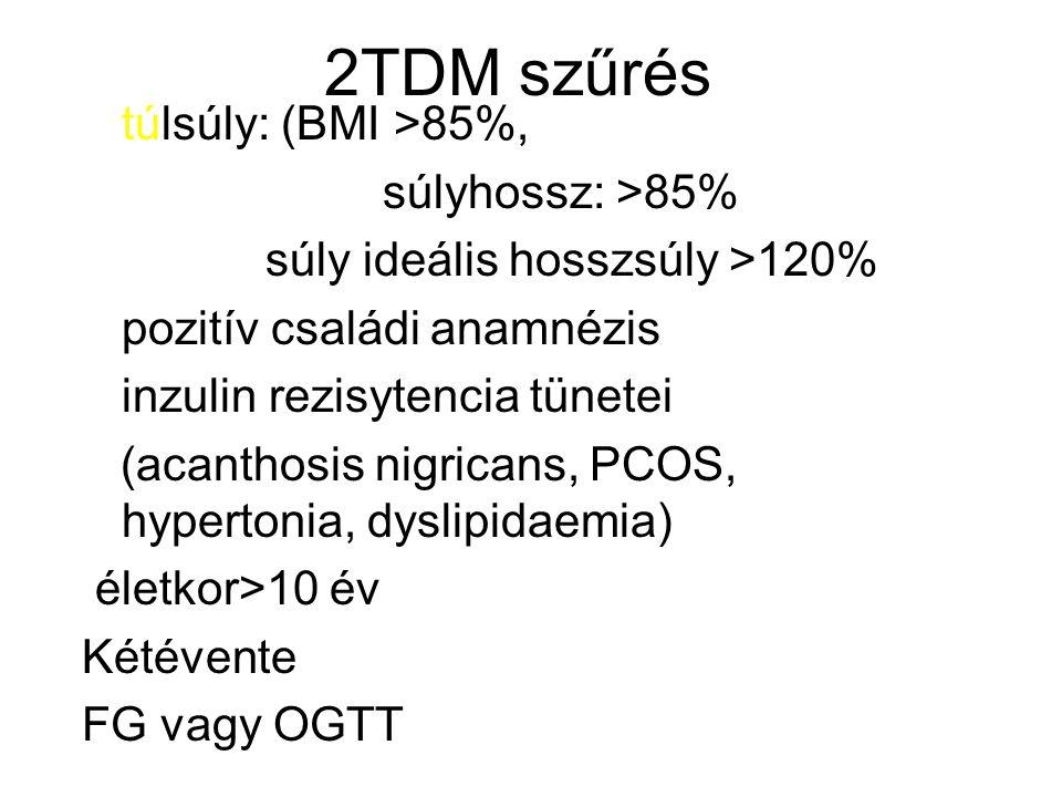 2TDM szűrés túlsúly: (BMI >85%, súlyhossz: >85% súly ideális hosszsúly >120% pozitív családi anamnézis inzulin rezisytencia tünetei (acanthosis nigricans, PCOS, hypertonia, dyslipidaemia) életkor>10 év Kétévente FG vagy OGTT