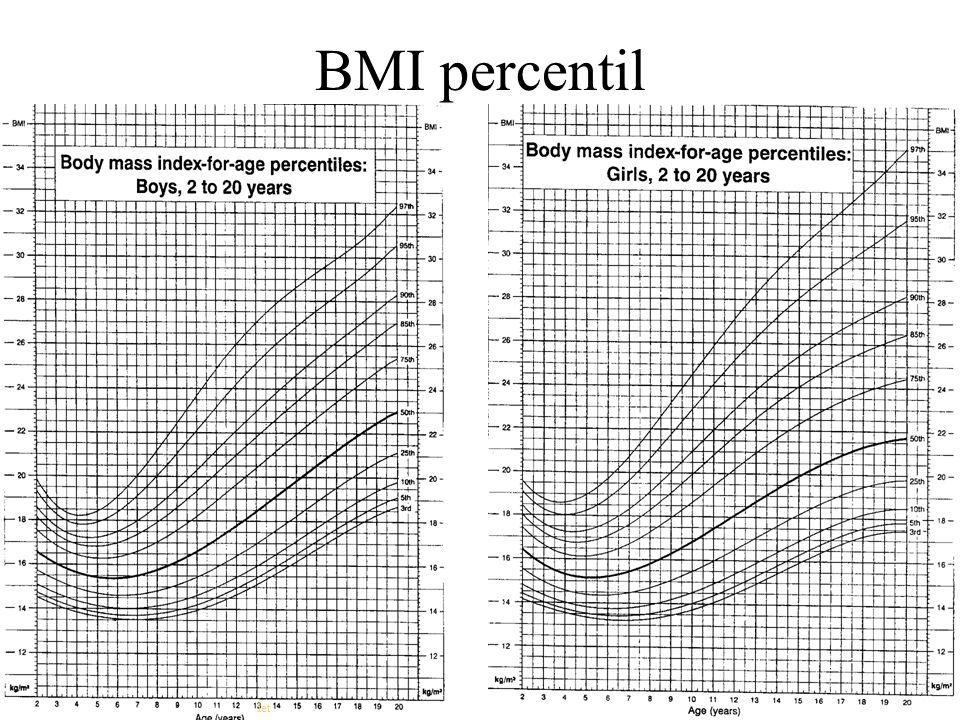 BMI percentil let