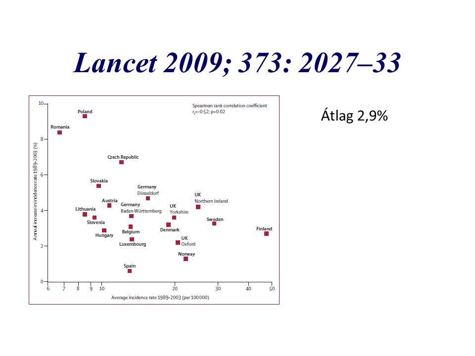 Lancet 2009; 373: 2027–33