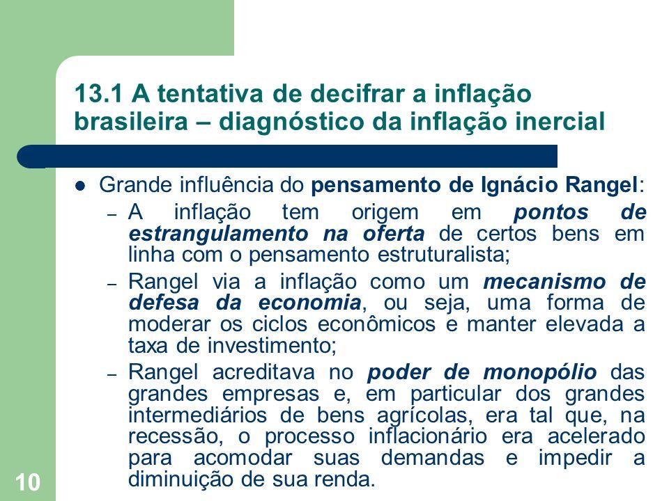  Grande influência do pensamento de Ignácio Rangel: – A inflação tem origem em pontos de estrangulamento na oferta de certos bens em linha com o pens