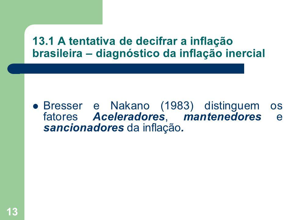  Bresser e Nakano (1983) distinguem os fatores Aceleradores, mantenedores e sancionadores da inflação. 13 13.1 A tentativa de decifrar a inflação bra