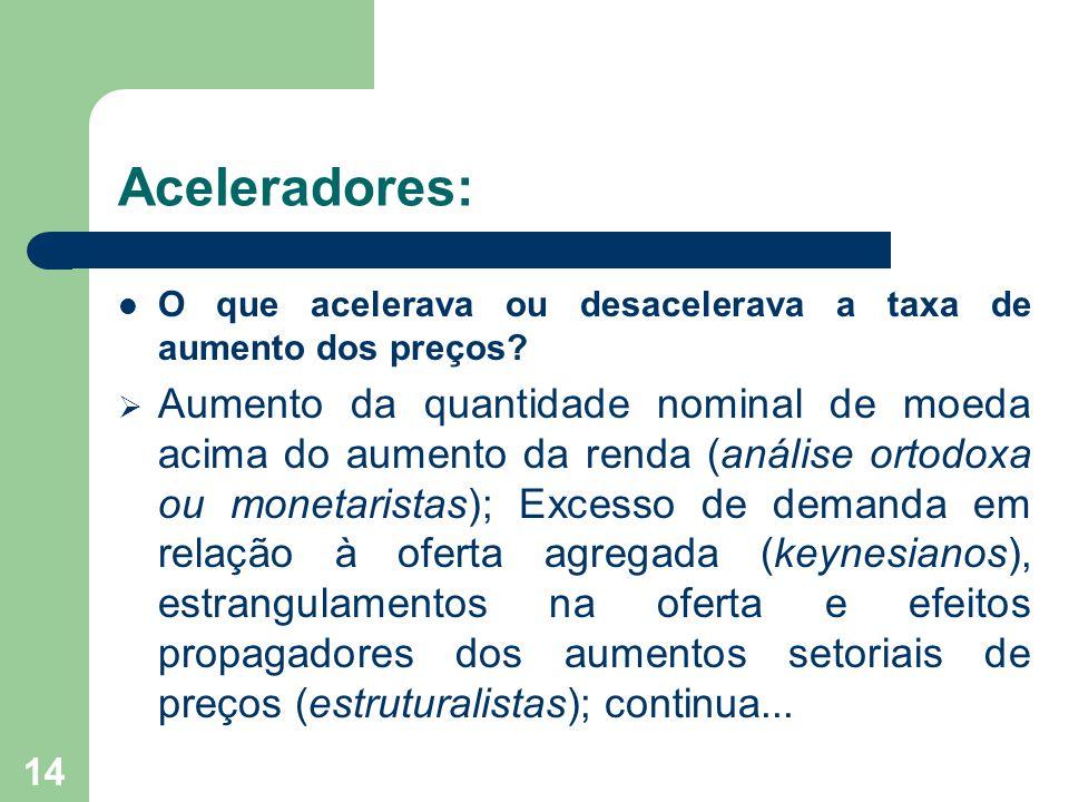 Aceleradores:  O que acelerava ou desacelerava a taxa de aumento dos preços?  Aumento da quantidade nominal de moeda acima do aumento da renda (anál
