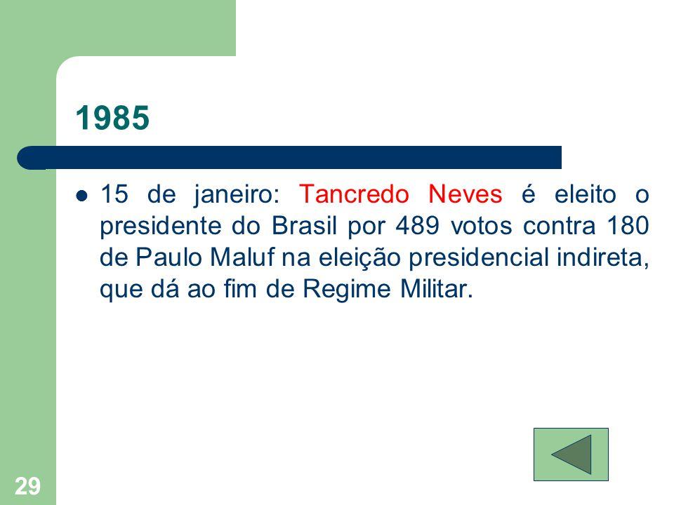 1985  15 de janeiro: Tancredo Neves é eleito o presidente do Brasil por 489 votos contra 180 de Paulo Maluf na eleição presidencial indireta, que dá