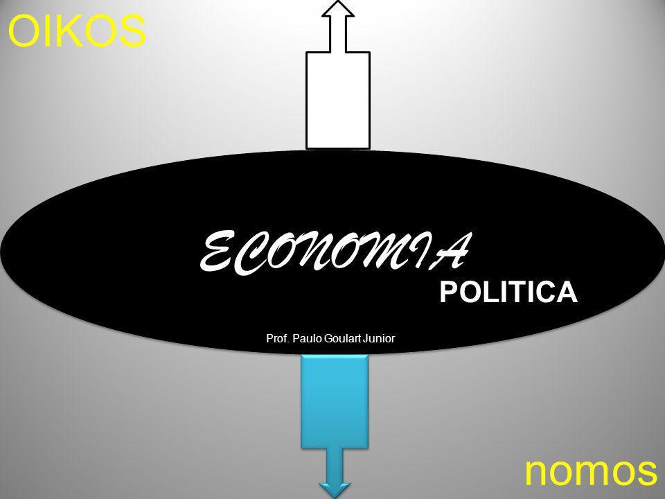 OIKOS nomos ECONOMIA Prof. Paulo Goulart Junior POLITICA